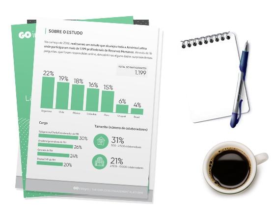Resultados 4° Estudo Latino-americano de Tecnologia para Recursos Humanos