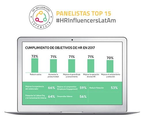 Resultados del 4to Estudio Latinoamerino de Tecnología para Recursos Humanos